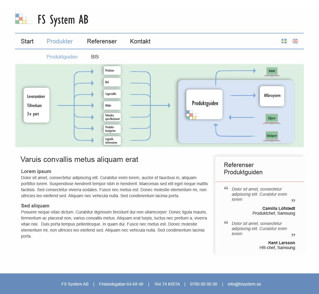 Design, undersida med grafik
